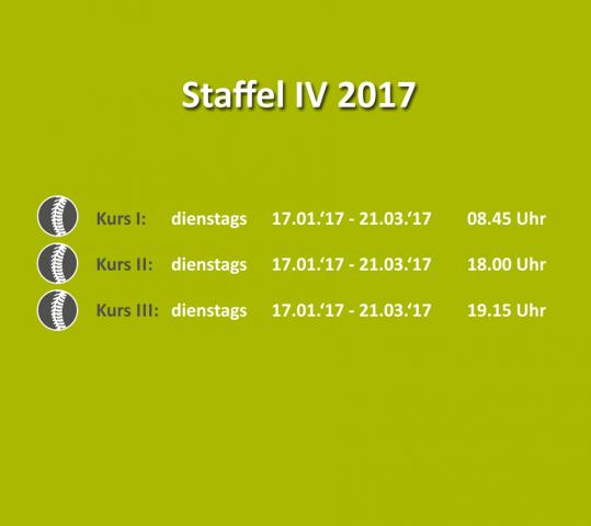 Bewegungs- & Wirbelsäulenkurs – Staffel IV 2017